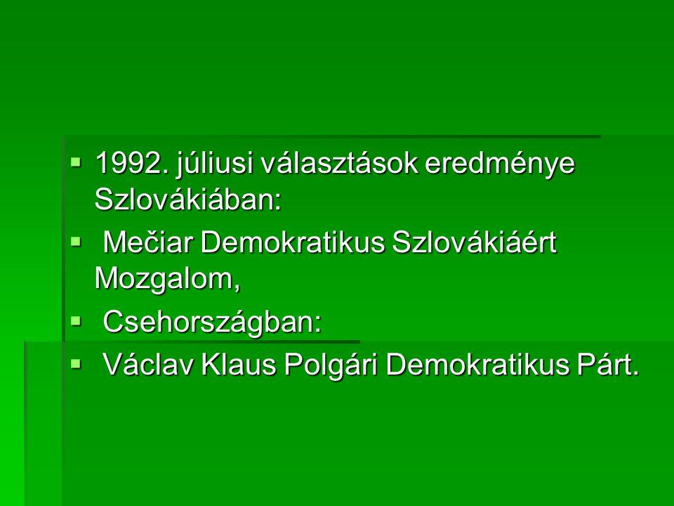  1992.