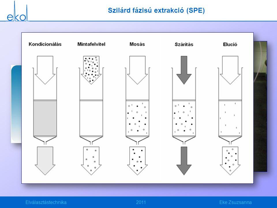 Elválasztástechnika2011Eke Zsuzsanna Szilárd fázisú extrakció (SPE)