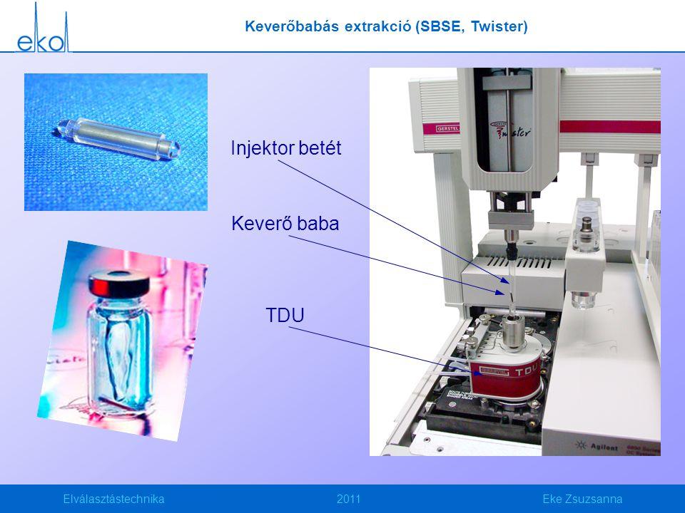 Elválasztástechnika2011Eke Zsuzsanna Keverőbabás extrakció (SBSE, Twister) Injektor betét Keverő baba TDU