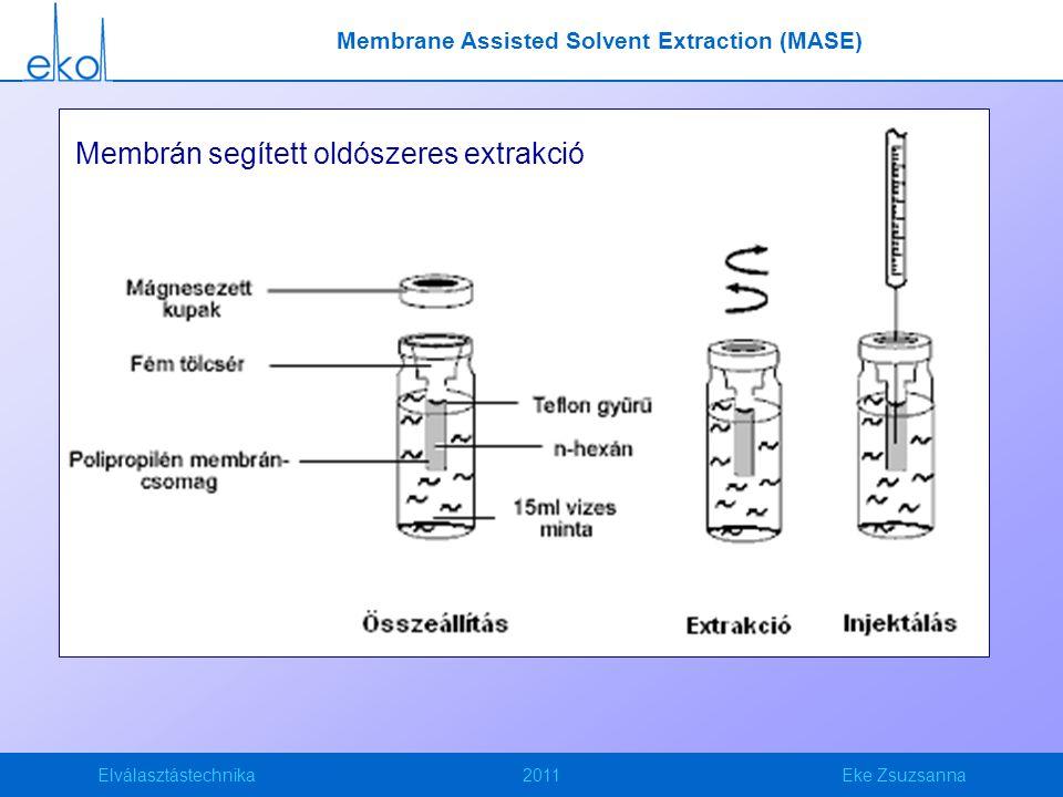 Elválasztástechnika2011Eke Zsuzsanna Membrane Assisted Solvent Extraction (MASE) Membrán segített oldószeres extrakció