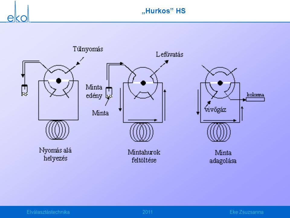 """Elválasztástechnika2011Eke Zsuzsanna """"Hurkos"""" HS"""