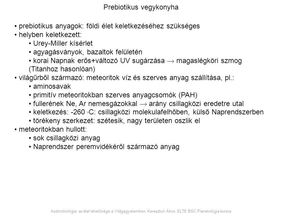 Prebiotikus vegykonyha Asztrobiológia: az élet lehetősége a Világegyetemben, Kereszturi Ákos, ELTE BSC Planetológia kurzus prebiotikus anyagok: földi