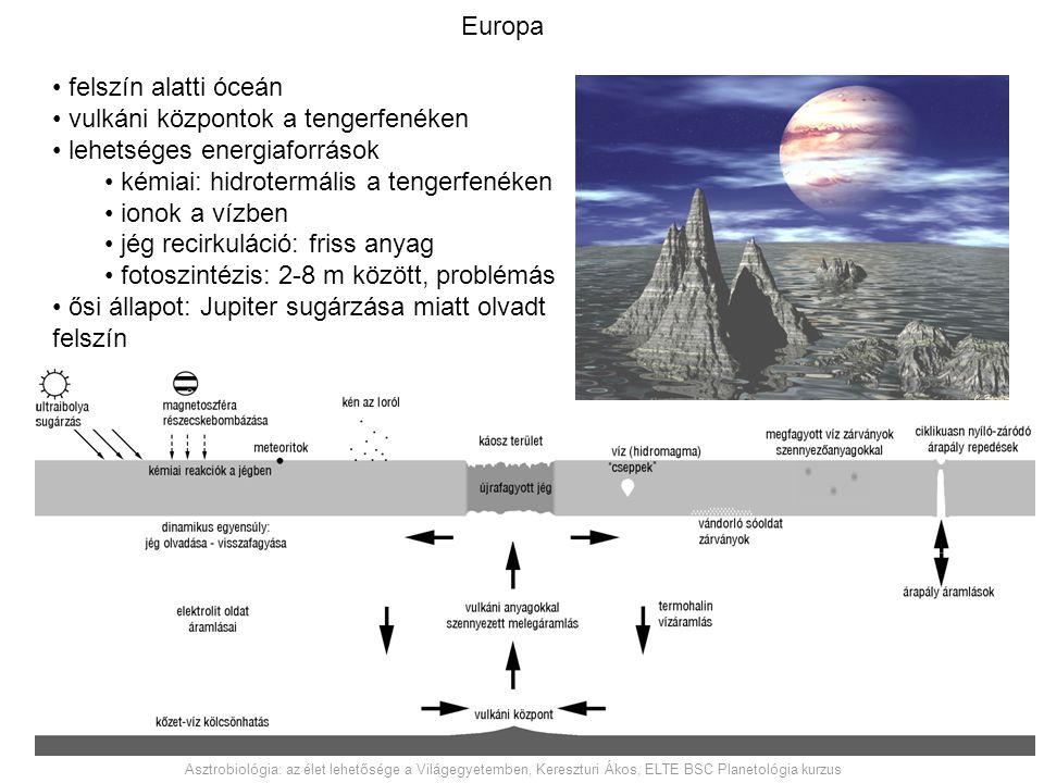 Asztrobiológia: az élet lehetősége a Világegyetemben, Kereszturi Ákos, ELTE BSC Planetológia kurzus felszín alatti óceán vulkáni központok a tengerfen