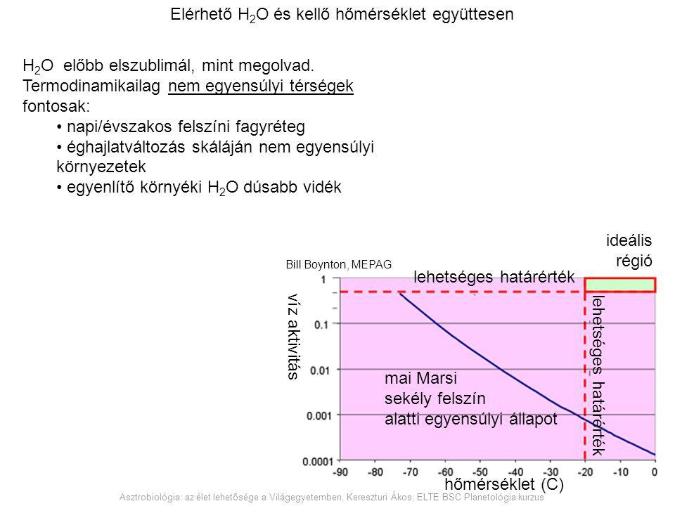 Elérhető H 2 O és kellő hőmérséklet együttesen Asztrobiológia: az élet lehetősége a Világegyetemben, Kereszturi Ákos, ELTE BSC Planetológia kurzus leh