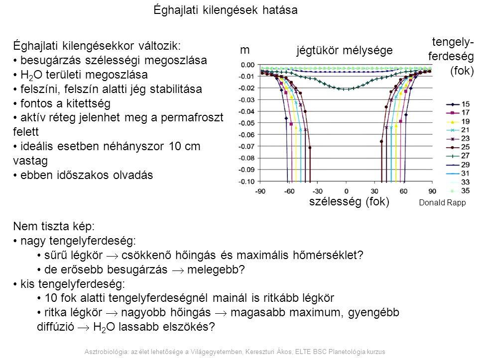 Éghajlati kilengésekkor változik: besugárzás szélességi megoszlása H 2 O területi megoszlása felszíni, felszín alatti jég stabilitása fontos a kitetts