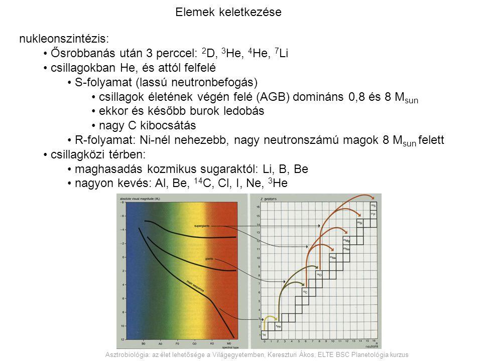 Elemek keletkezése nukleonszintézis: Ősrobbanás után 3 perccel: 2 D, 3 He, 4 He, 7 Li csillagokban He, és attól felfelé S-folyamat (lassú neutronbefog
