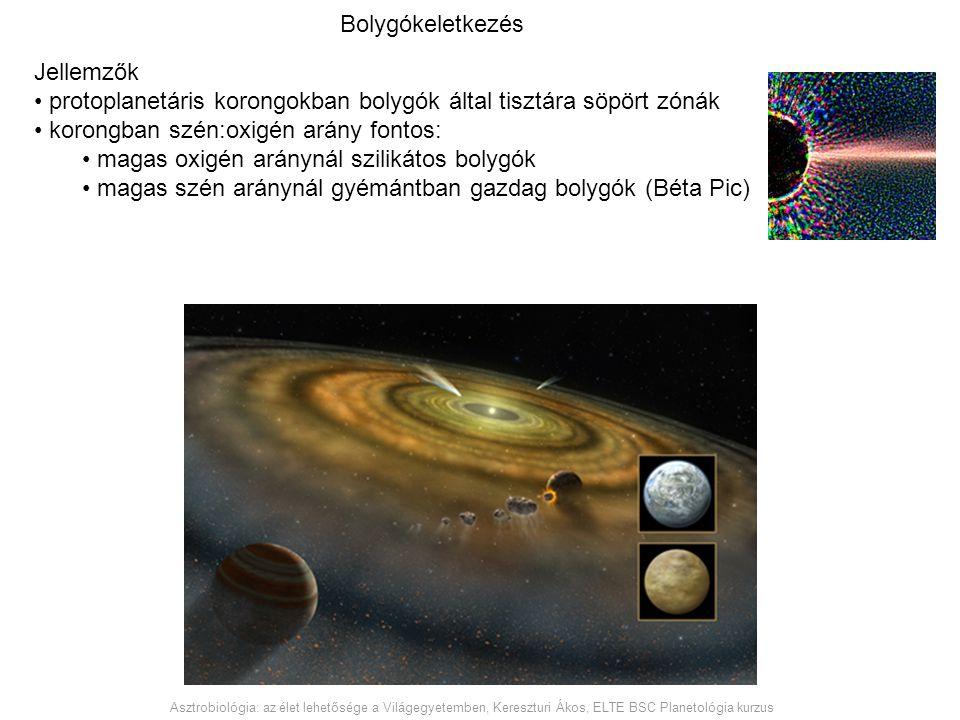 Jellemzők protoplanetáris korongokban bolygók által tisztára söpört zónák korongban szén:oxigén arány fontos: magas oxigén aránynál szilikátos bolygók