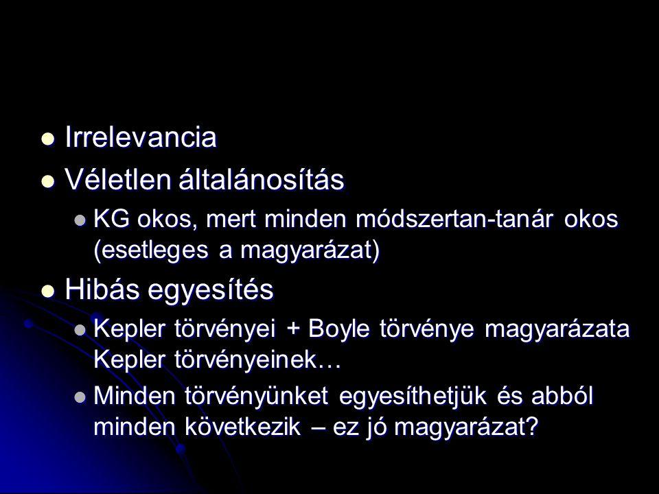 Irrelevancia Irrelevancia Véletlen általánosítás Véletlen általánosítás KG okos, mert minden módszertan-tanár okos (esetleges a magyarázat) KG okos, m