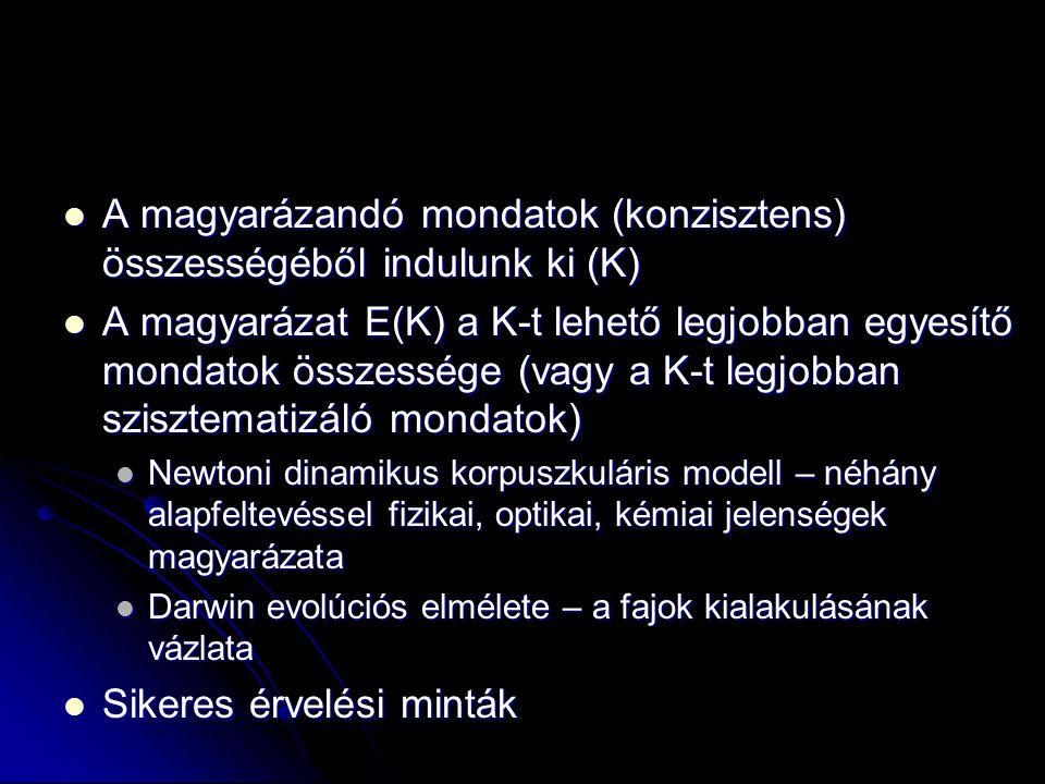 A magyarázandó mondatok (konzisztens) összességéből indulunk ki (K) A magyarázandó mondatok (konzisztens) összességéből indulunk ki (K) A magyarázat E