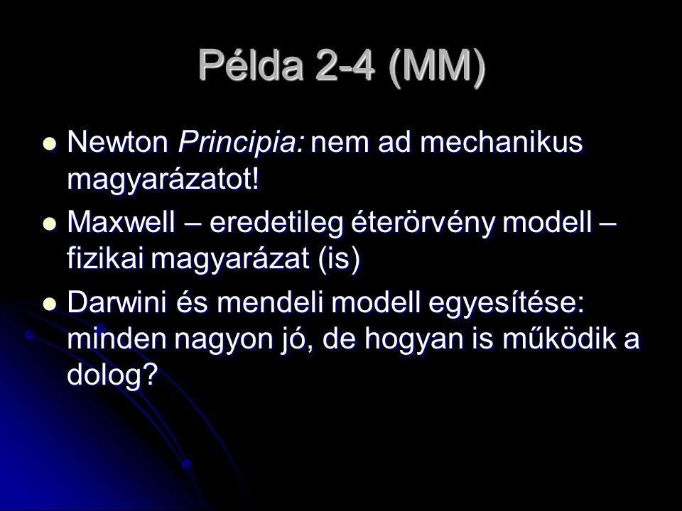 Példa 2-4 (MM) Newton Principia: nem ad mechanikus magyarázatot! Newton Principia: nem ad mechanikus magyarázatot! Maxwell – eredetileg éterörvény mod