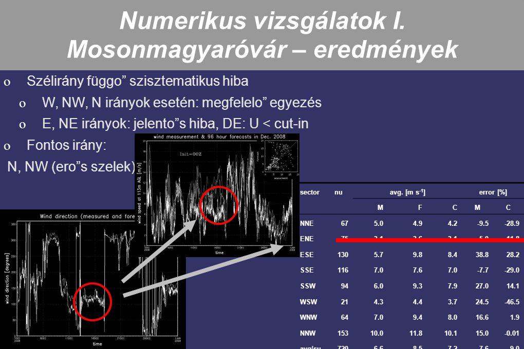 Numerikus vizsgálatok I. Mosonmagyaróvár – eredmények sectornuavg. [m s -1 ]error [%] MFCMC NNE675.04.94.2-9.5-28.9 ENE753.13.63.15.0-11.8 ESE1305.79.