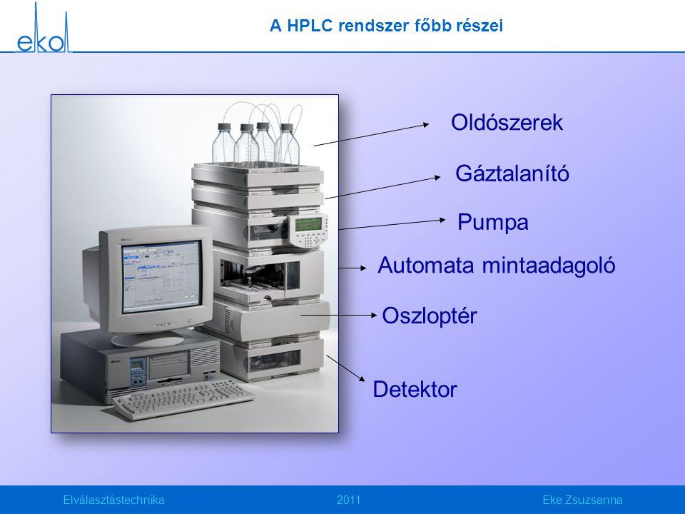 Elválasztástechnika2011Eke Zsuzsanna Pumpa Gáztalanító Automata mintaadagoló Oszloptér Oldószerek Detektor A HPLC rendszer főbb részei