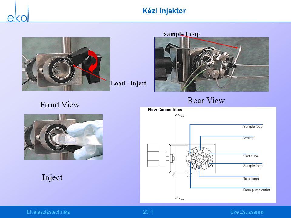 Elválasztástechnika2011Eke Zsuzsanna Kézi injektor Front View Inject Rear View Load - Inject Sample Loop