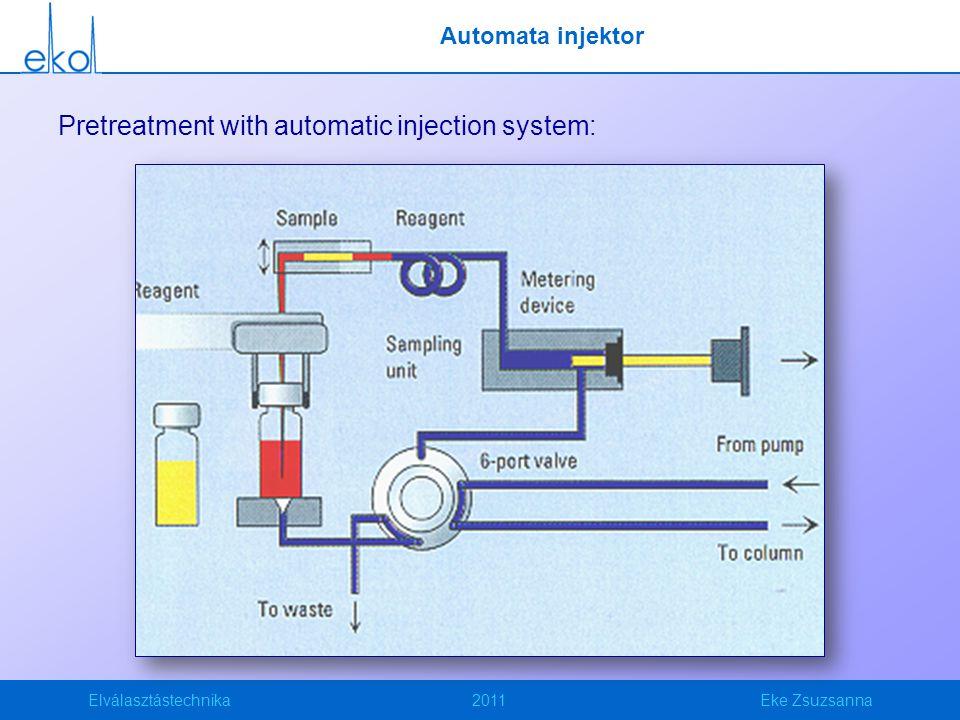 Elválasztástechnika2011Eke Zsuzsanna Automata injektor Pretreatment with automatic injection system: