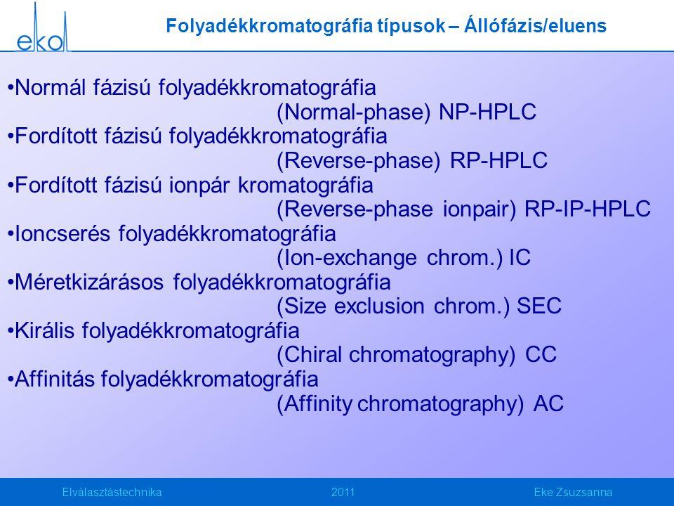 Elválasztástechnika2011Eke Zsuzsanna Folyadékkromatográfia típusok – Állófázis/eluens Normál fázisú folyadékkromatográfia (Normal-phase) NP-HPLC Fordított fázisú folyadékkromatográfia (Reverse-phase) RP-HPLC Fordított fázisú ionpár kromatográfia (Reverse-phase ionpair) RP-IP-HPLC Ioncserés folyadékkromatográfia (Ion-exchange chrom.) IC Méretkizárásos folyadékkromatográfia (Size exclusion chrom.) SEC Királis folyadékkromatográfia (Chiral chromatography) CC Affinitás folyadékkromatográfia (Affinity chromatography) AC