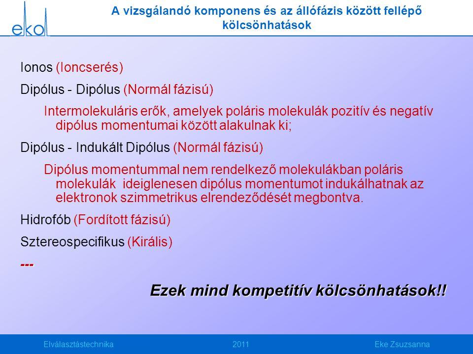 Elválasztástechnika2011Eke Zsuzsanna A vizsgálandó komponens és az állófázis között fellépő kölcsönhatások Ionos (Ioncserés) Dipólus - Dipólus (Normál