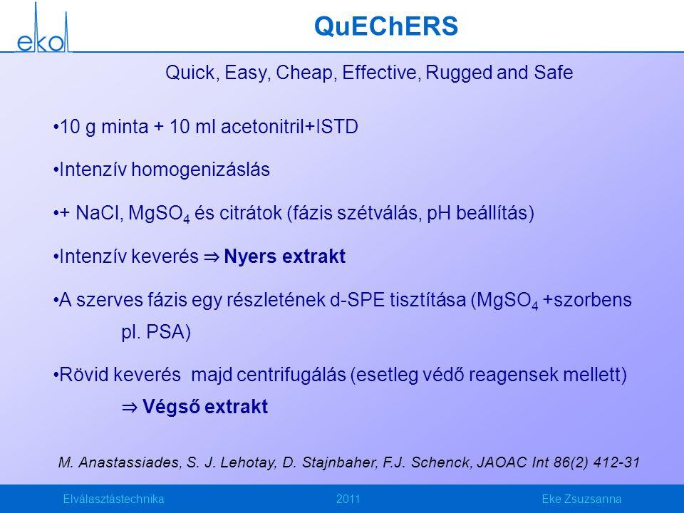 Elválasztástechnika2011Eke Zsuzsanna QuEChERS Quick, Easy, Cheap, Effective, Rugged and Safe 10 g minta + 10 ml acetonitril+ISTD Intenzív homogenizáslás + NaCl, MgSO 4 és citrátok (fázis szétválás, pH beállítás) Intenzív keverés ⇒ Nyers extrakt A szerves fázis egy részletének d-SPE tisztítása (MgSO 4 +szorbens pl.