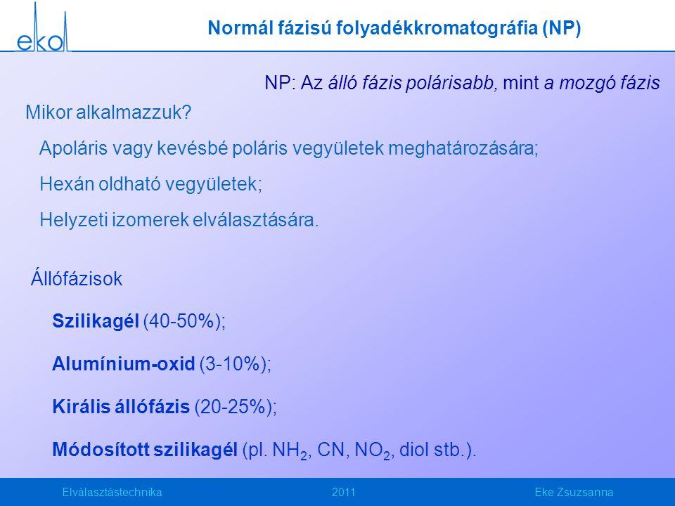 Elválasztástechnika2011Eke Zsuzsanna Normál fázisú folyadékkromatográfia (NP) NP: Az álló fázis polárisabb, mint a mozgó fázis Állófázisok Szilikagél