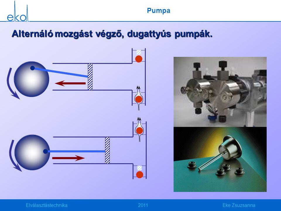 Elválasztástechnika2011Eke Zsuzsanna Alternáló mozgást végző, dugattyús pumpák. Pumpa