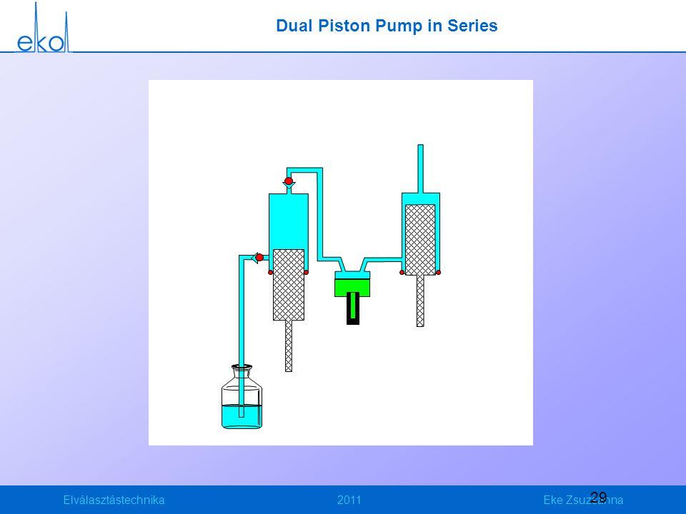 Elválasztástechnika2011Eke Zsuzsanna 29 Dual Piston Pump in Series