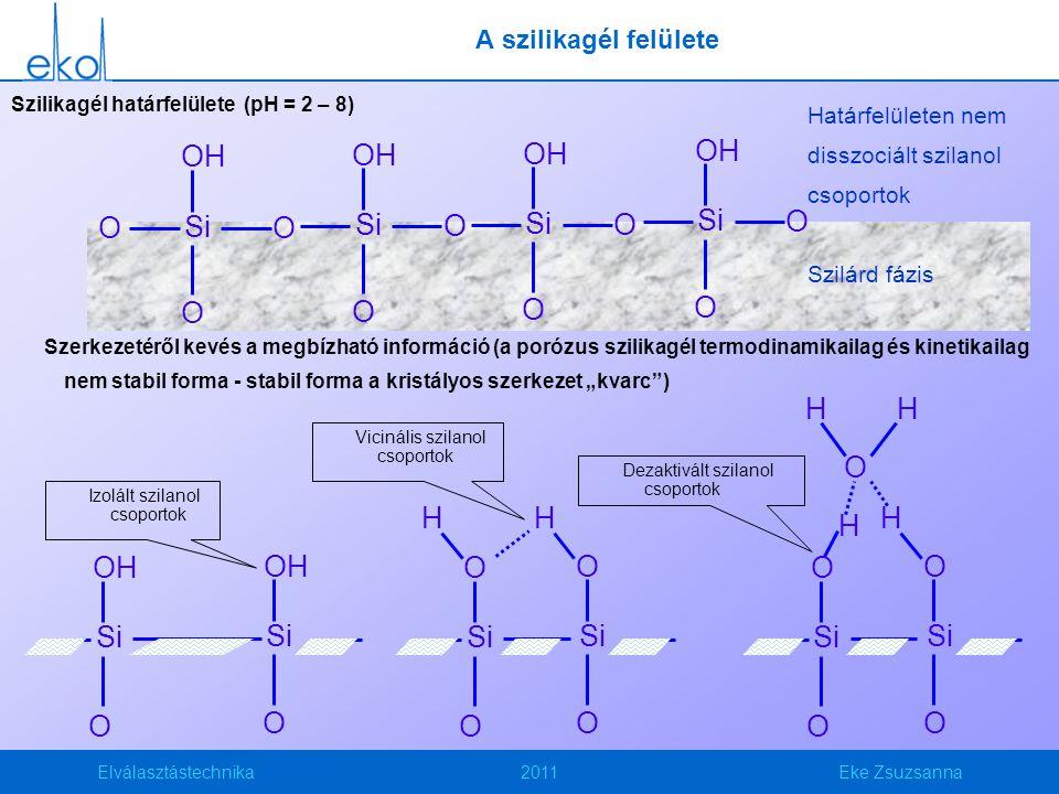Elválasztástechnika2011Eke Zsuzsanna A szilikagél felülete Szerkezetéről kevés a megbízható információ (a porózus szilikagél termodinamikailag és kine