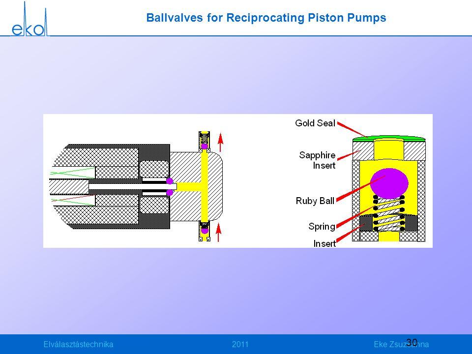 Elválasztástechnika2011Eke Zsuzsanna 30 Ballvalves for Reciprocating Piston Pumps