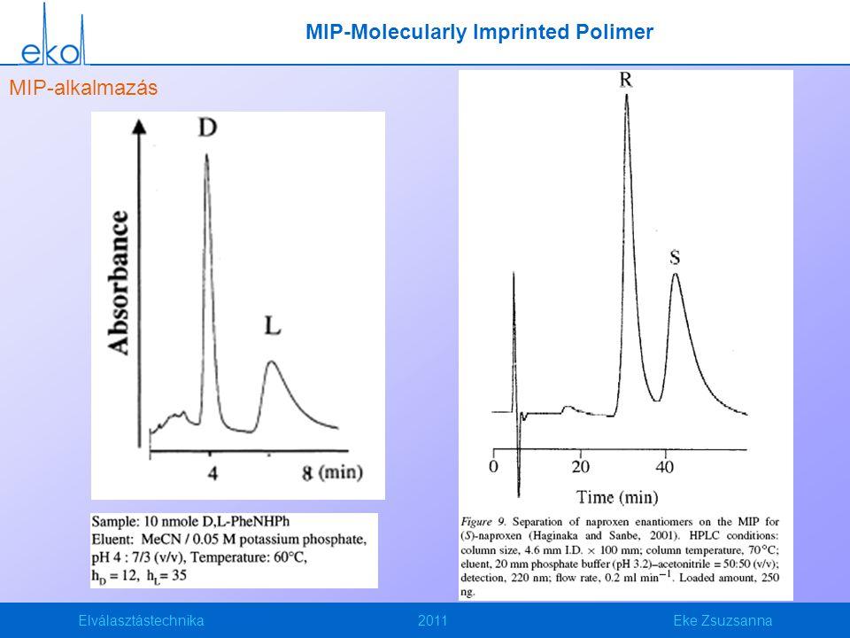 Elválasztástechnika2011Eke Zsuzsanna MIP-alkalmazás MIP-Molecularly Imprinted Polimer