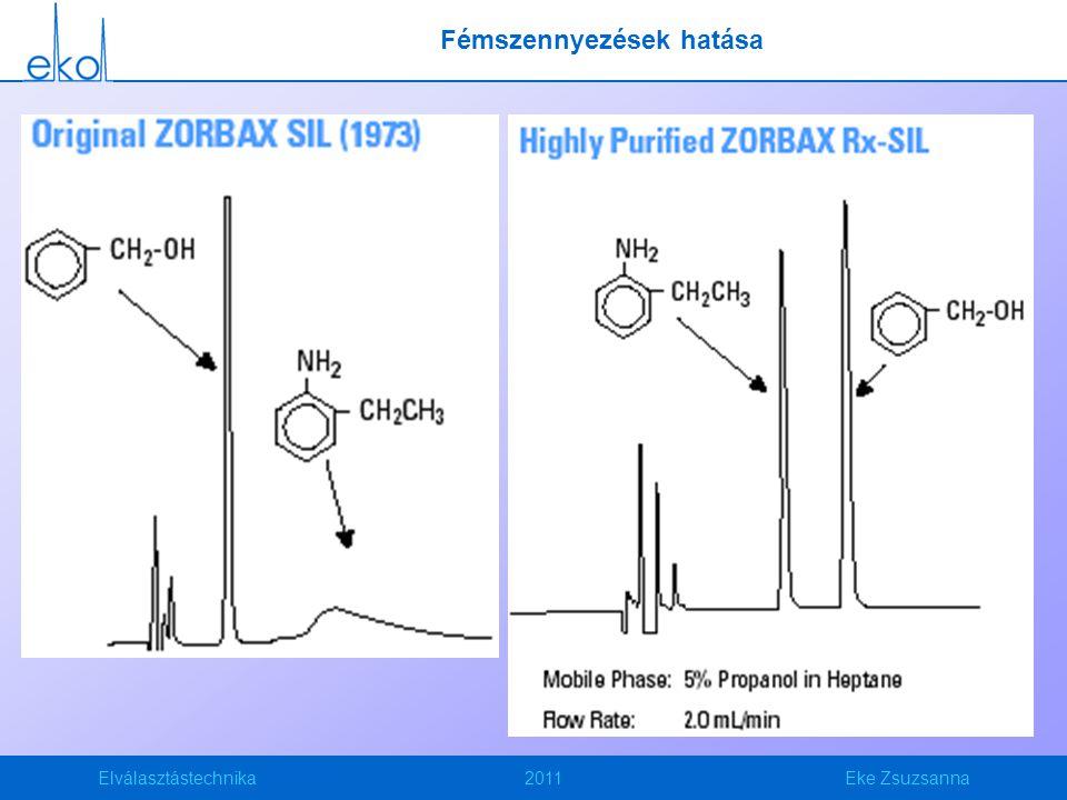 Elválasztástechnika2011Eke Zsuzsanna A pH szerepe az RP-HPLC-ben Pufferekkel szemben támasztott követelmények:  A  A puffer UV cut-off-ja kisebb mint a detektálási hullámhossz;  Szilárd  Szilárd szennyező mentes (szűrni kell !!!);  Adott  Adott pH-án mikroorganizmusok (alga, baktérium) képződése;  Puffer  Puffer kompatibilitás a szerves oldószerekkel (kicsapódik magas szerves oldószertartalomnál-szerves pufferek oldékonysága nagyobb);  A  A minta stabilitása nagy legyen az adott pufferben;  Puffer  Puffer mentesítés (vízzel kezdjük majd szerves oldószerrel); Fordított fázisú folyadékkromatográfia