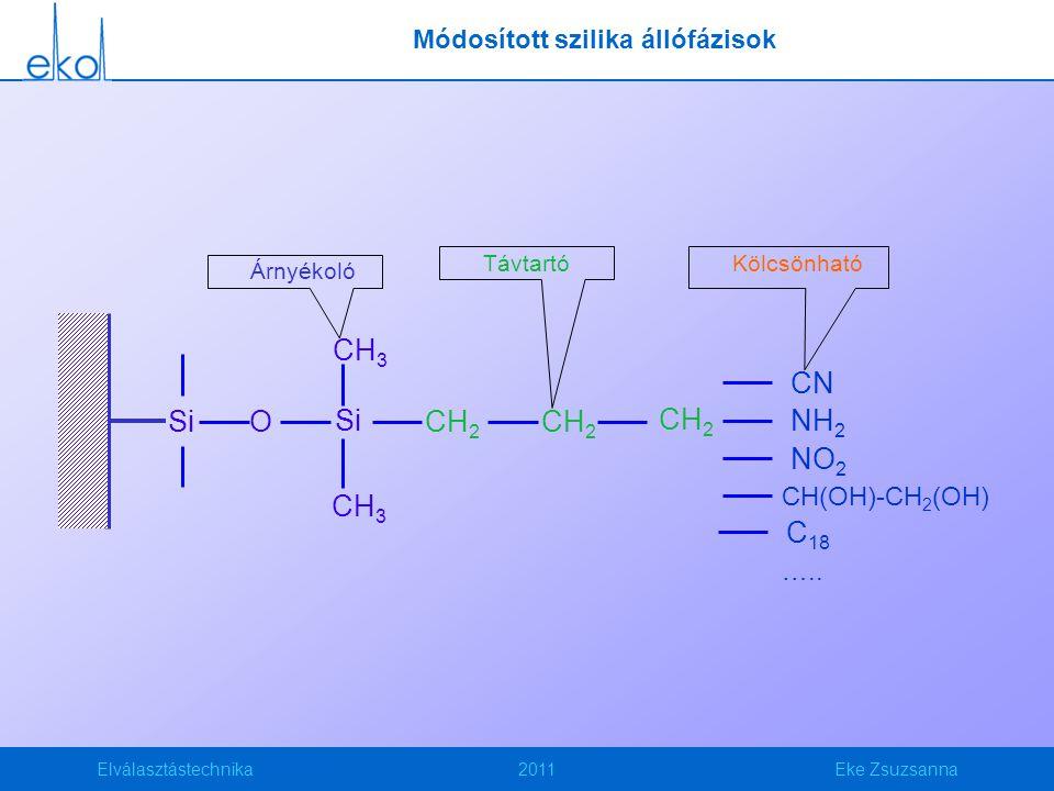 Elválasztástechnika2011Eke Zsuzsanna NORMÁL (poláris) FÁZISOK FORDÍTOTT FÁZISOK (RP) - OH (diol) - C2, -C4, -C8, -C18 - CN (ciano) - C 6 H 5 (fenil) - NO2 (nitro) - etil, - NH 2 (amino) - i-propil - N(CH 3 ) 2 (dimetil amino) - i-butil Módosított szilika állófázisok