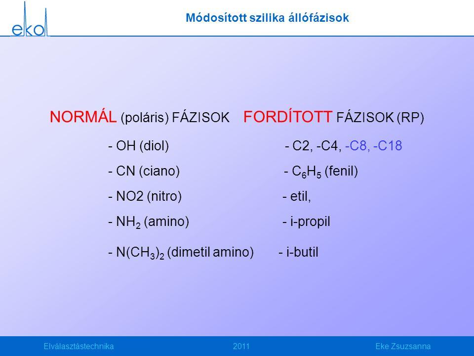 Elválasztástechnika2011Eke Zsuzsanna NORMÁL (poláris) FÁZISOK FORDÍTOTT FÁZISOK (RP) - OH (diol) - C2, -C4, -C8, -C18 - CN (ciano) - C 6 H 5 (fenil) -