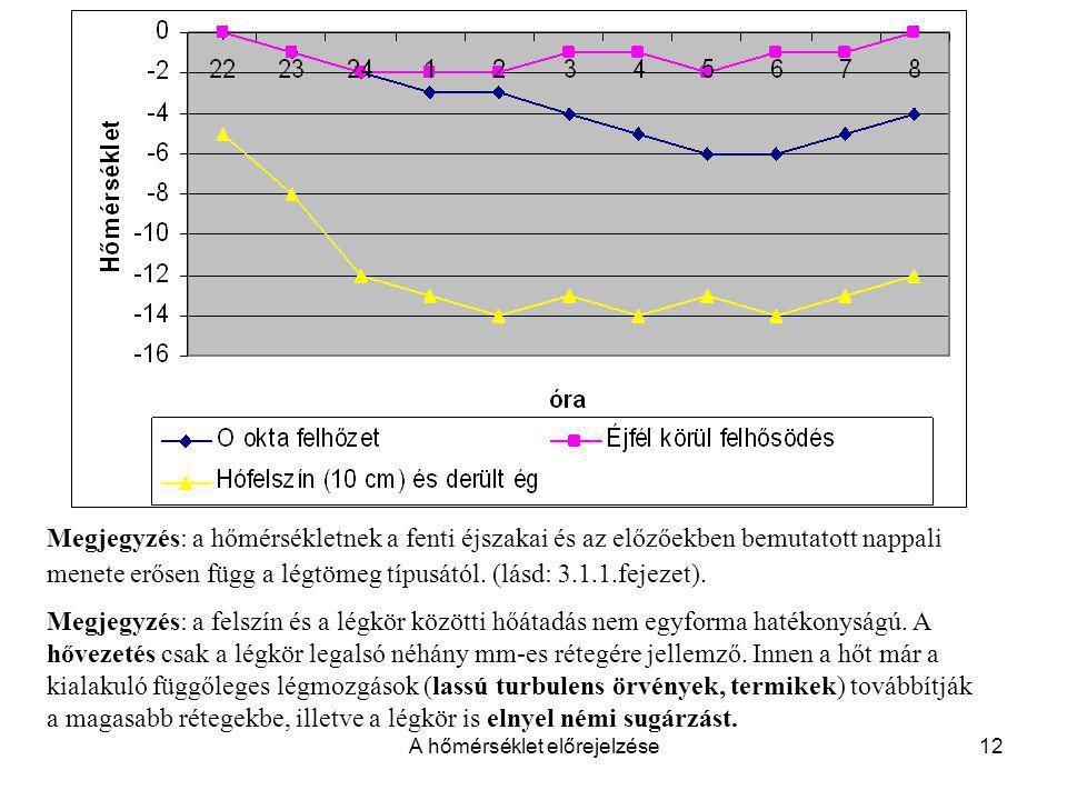 A hőmérséklet előrejelzése12 Megjegyzés: a hőmérsékletnek a fenti éjszakai és az előzőekben bemutatott nappali menete erősen függ a légtömeg típusától