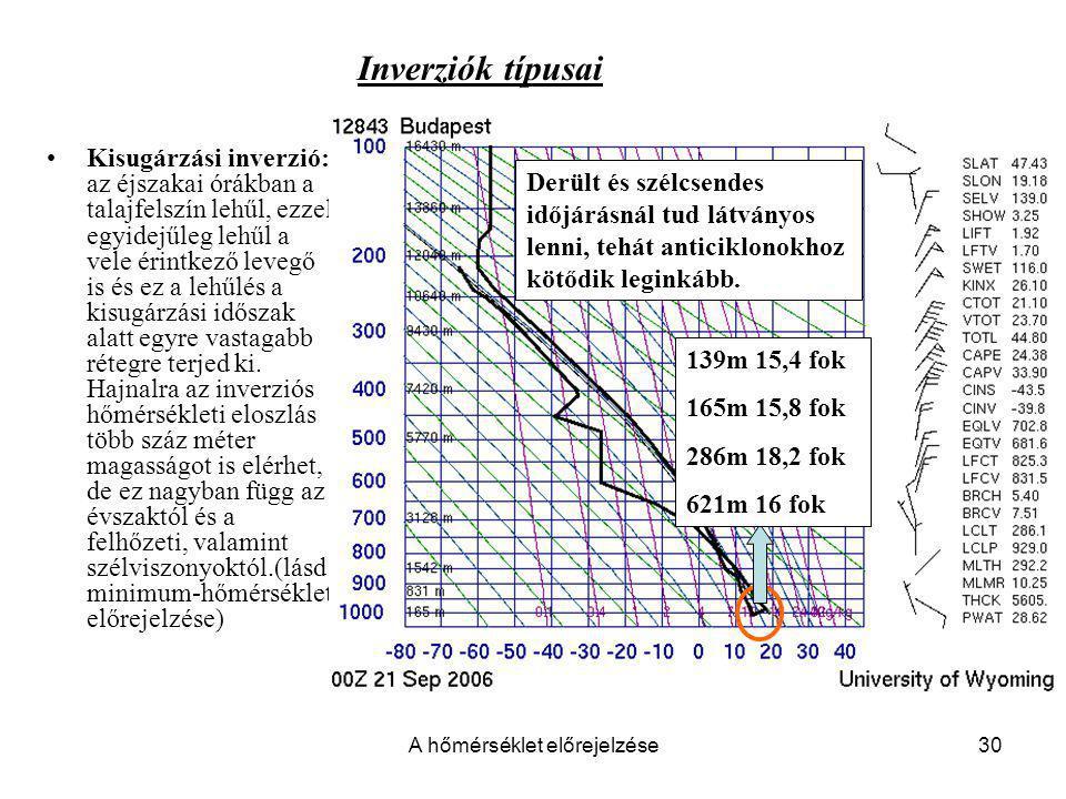 A hőmérséklet előrejelzése30 Inverziók típusai Kisugárzási inverzió: az éjszakai órákban a talajfelszín lehűl, ezzel egyidejűleg lehűl a vele érintkez