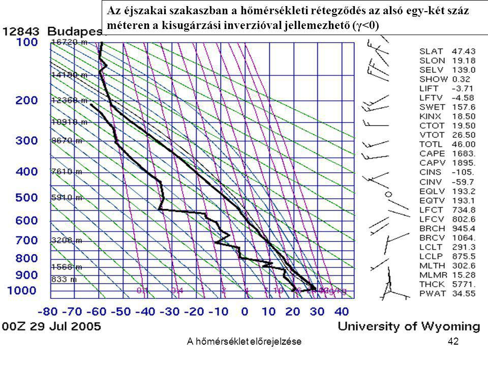 A hőmérséklet előrejelzése42 Az éjszakai szakaszban a hőmérsékleti rétegződés az alsó egy-két száz méteren a kisugárzási inverzióval jellemezhető (γ<0