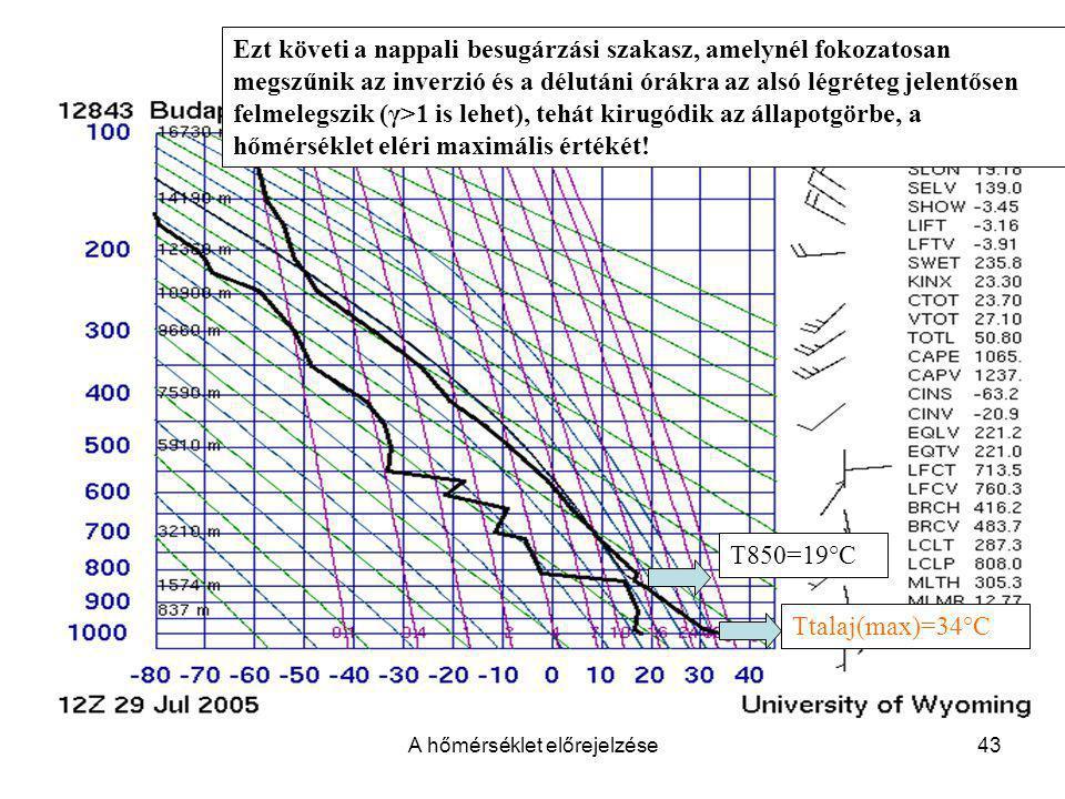 A hőmérséklet előrejelzése43 Ezt követi a nappali besugárzási szakasz, amelynél fokozatosan megszűnik az inverzió és a délutáni órákra az alsó légréte