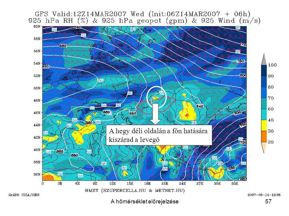 A hőmérséklet előrejelzése57 A hegy déli oldalán a főn hatására kiszárad a levegő