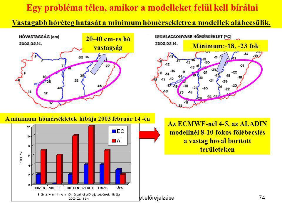 A hőmérséklet előrejelzése74 Egy probléma télen, amikor a modelleket felül kell bírálni Vastagabb hóréteg hatását a minimum hőmérsékletre a modellek a