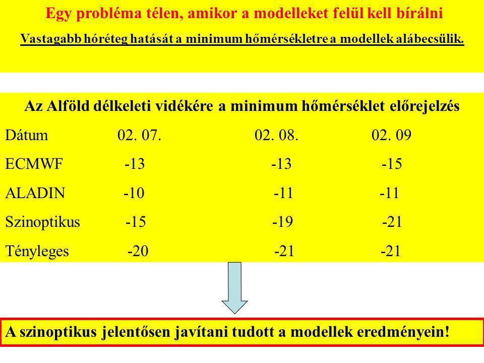 A hőmérséklet előrejelzése75 Egy probléma télen, amikor a modelleket felül kell bírálni Vastagabb hóréteg hatását a minimum hőmérsékletre a modellek a