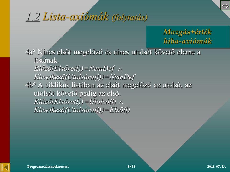 2014. 07. 13.Programozásmódszertan7/24 1.21.2 Lista-axiómák 1.2 1 o Az Üres lista üres.