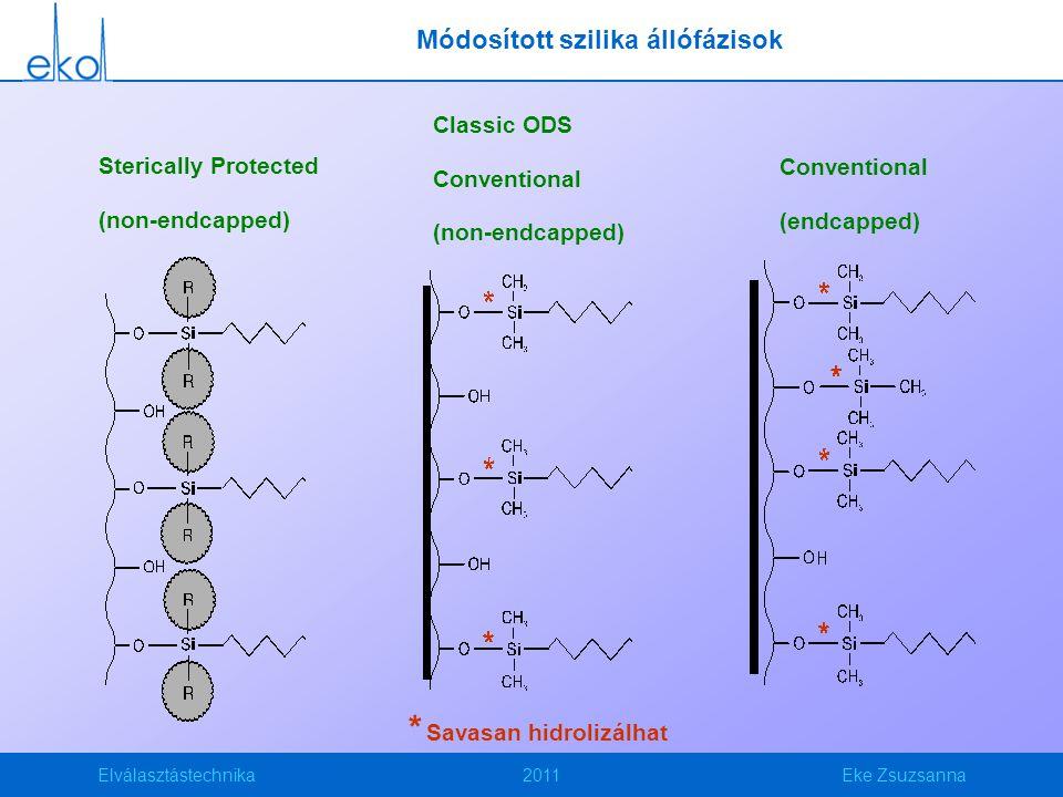 Elválasztástechnika2011Eke Zsuzsanna Sterically Protected (non-endcapped) Classic ODS Conventional (non-endcapped) Conventional (endcapped) * Savasan hidrolizálhat Módosított szilika állófázisok