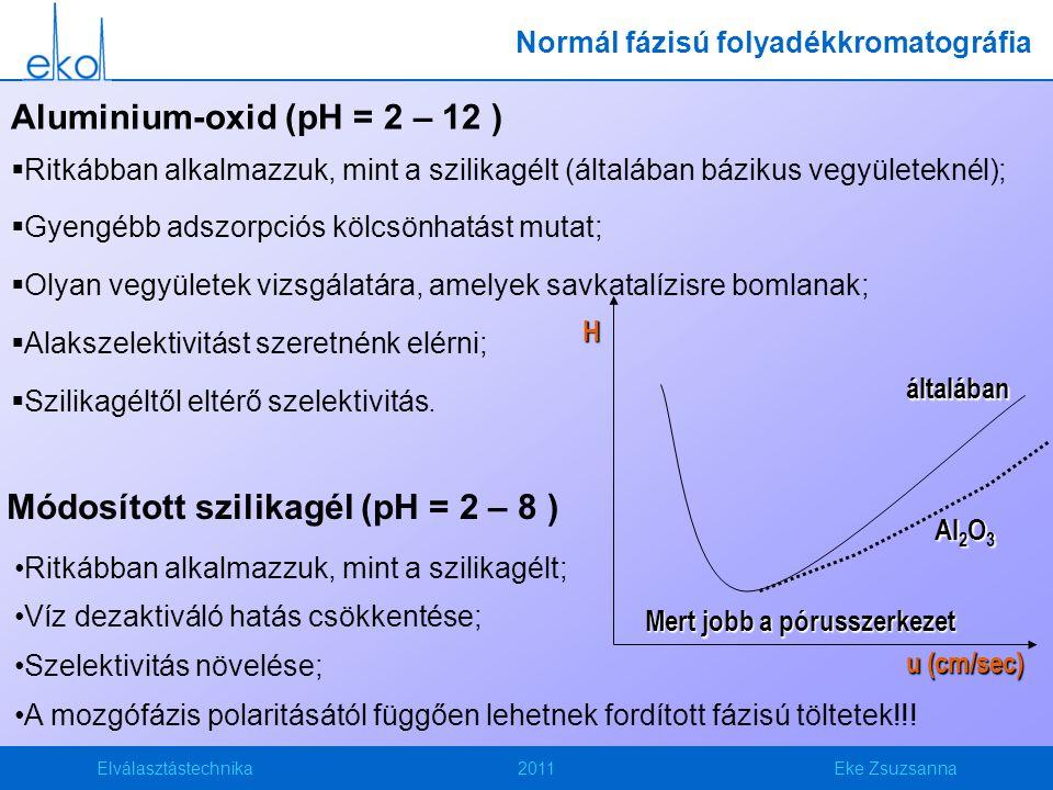 Elválasztástechnika2011Eke Zsuzsanna Normál fázisú folyadékkromatográfia  Ritkábban alkalmazzuk, mint a szilikagélt (általában bázikus vegyületeknél);  Gyengébb adszorpciós kölcsönhatást mutat;  Olyan vegyületek vizsgálatára, amelyek savkatalízisre bomlanak;  Alakszelektivitást szeretnénk elérni;  Szilikagéltől eltérő szelektivitás.