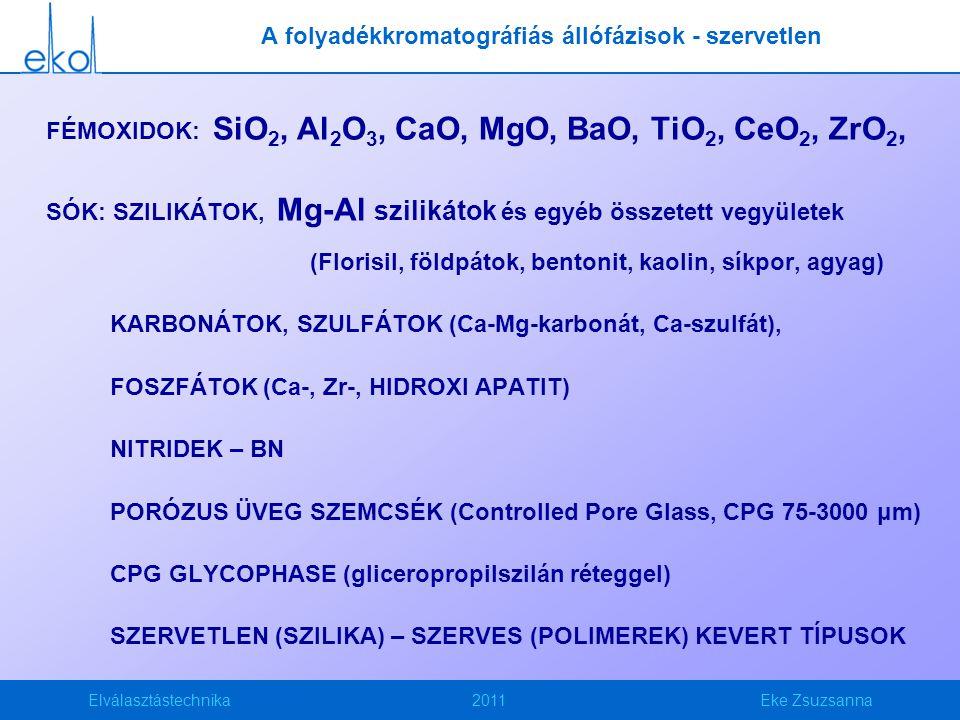 Elválasztástechnika2011Eke Zsuzsanna FÉMOXIDOK: SiO 2, Al 2 O 3, CaO, MgO, BaO, TiO 2, CeO 2, ZrO 2, SÓK: SZILIKÁTOK, Mg-Al szilikátok és egyéb összetett vegyületek (Florisil, földpátok, bentonit, kaolin, síkpor, agyag) KARBONÁTOK, SZULFÁTOK (Ca-Mg-karbonát, Ca-szulfát), FOSZFÁTOK (Ca-, Zr-, HIDROXI APATIT) NITRIDEK – BN PORÓZUS ÜVEG SZEMCSÉK (Controlled Pore Glass, CPG 75-3000 μm) CPG GLYCOPHASE (gliceropropilszilán réteggel) SZERVETLEN (SZILIKA) – SZERVES (POLIMEREK) KEVERT TÍPUSOK A folyadékkromatográfiás állófázisok - szervetlen