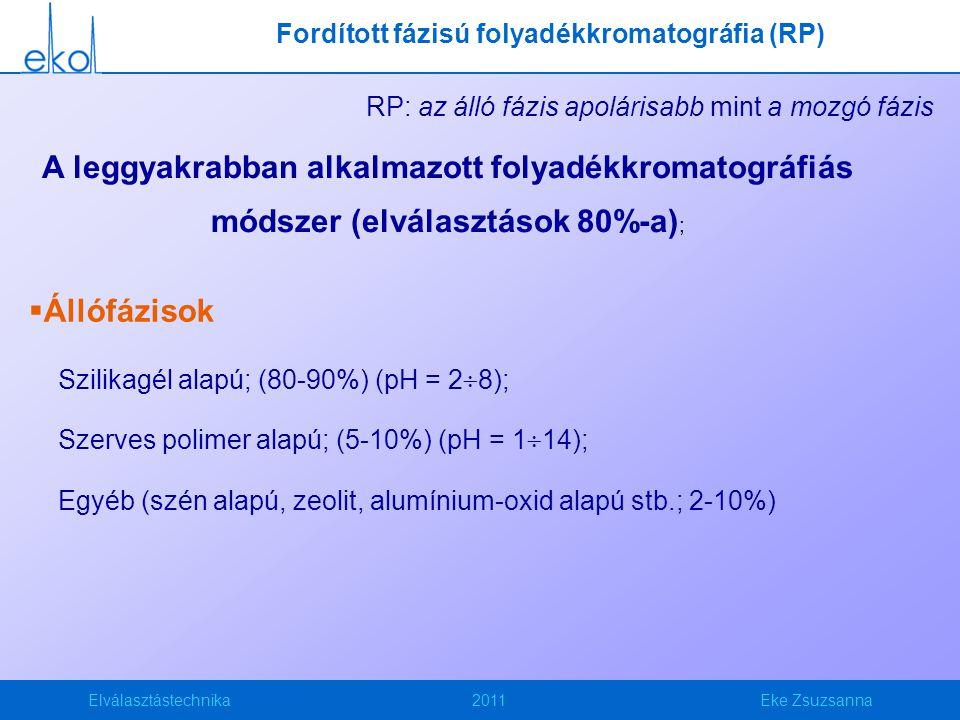 Elválasztástechnika2011Eke Zsuzsanna Fordított fázisú folyadékkromatográfia (RP) RP: az álló fázis apolárisabb mint a mozgó fázis  Állófázisok Szilikagél alapú; (80-90%) (pH = 2  8); Szerves polimer alapú; (5-10%) (pH = 1  14); Egyéb (szén alapú, zeolit, alumínium-oxid alapú stb.; 2-10%) A leggyakrabban alkalmazott folyadékkromatográfiás módszer (elválasztások 80%-a) ;