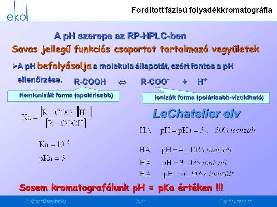 Elválasztástechnika2011Eke Zsuzsanna A pH szerepe az RP-HPLC-ben Savas jellegű funkciós csoportot tartalmazó vegyületek  A pH befolyásolja a molekula állapotát, ezért fontos a pH ellenőrzése.