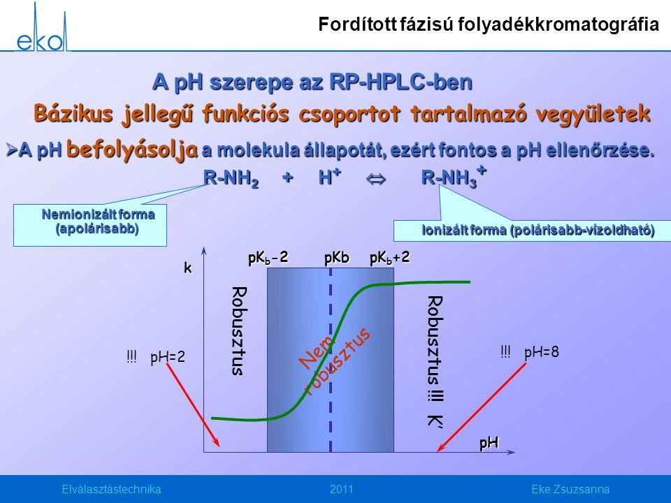 Elválasztástechnika2011Eke Zsuzsanna A pH szerepe az RP-HPLC-ben Bázikus jellegű funkciós csoportot tartalmazó vegyületek  A pH befolyásolja a molekula állapotát, ezért fontos a pH ellenőrzése.
