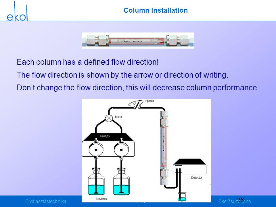 Elválasztástechnika2011Eke Zsuzsanna 36 Column Installation Each column has a defined flow direction.