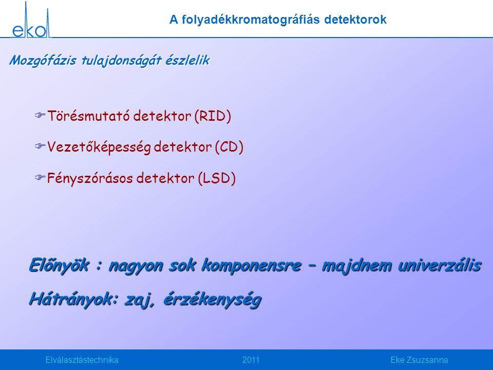 Elválasztástechnika2011Eke Zsuzsanna Mozgófázis tulajdonságát észlelik  Törésmutató detektor (RID)  Vezetőképesség detektor (CD)  Fényszórásos detektor (LSD) Előnyök : nagyon sok komponensre – majdnem univerzális Hátrányok: zaj, érzékenység A folyadékkromatográfiás detektorok