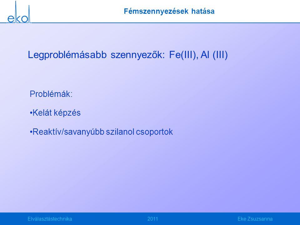 Elválasztástechnika2011Eke Zsuzsanna Problémák: Kelát képzés Reaktív/savanyúbb szilanol csoportok Fémszennyezések hatása Legproblémásabb szennyezők: Fe(III), Al (III)