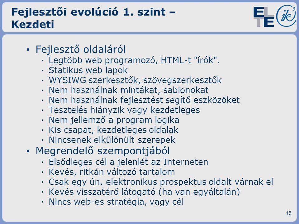 Fejlesztői evolúció 1. szint – Kezdeti ▪ Fejlesztő oldaláról ·Legtöbb web programozó, HTML-t