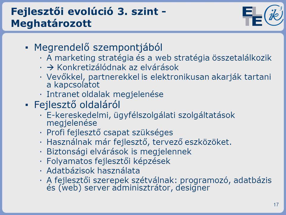 Fejlesztői evolúció 3. szint - Meghatározott ▪ Megrendelő szempontjából ·A marketing stratégia és a web stratégia összetalálkozik ·  Konkretizálódnak
