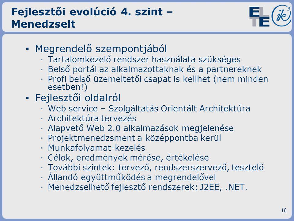 Fejlesztői evolúció 4. szint – Menedzselt ▪ Megrendelő szempontjából ·Tartalomkezelő rendszer használata szükséges ·Belső portál az alkalmazottaknak é